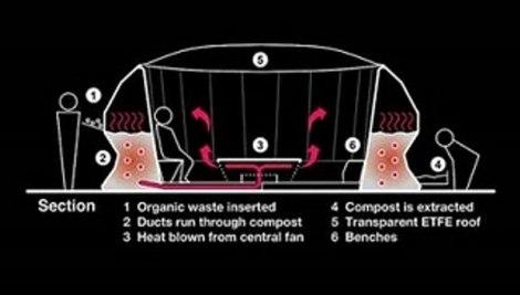 Kompost U Obliku Igloo-a