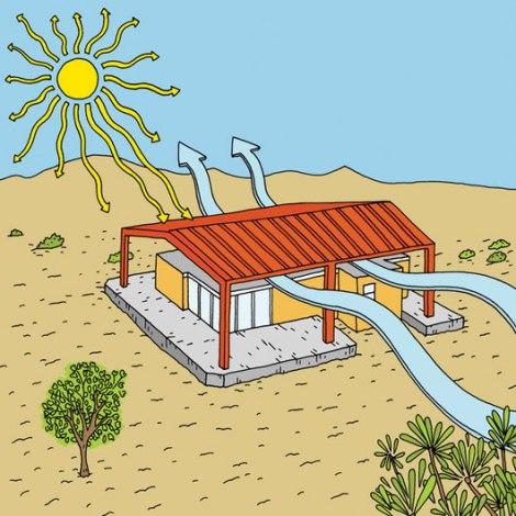 Jednostavna I Održiva Kuća