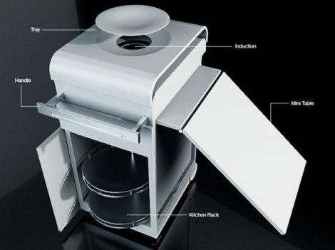 Mini Kuhinja Za Mini Prostore